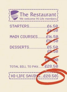 Saving 50% on a restaurant bill